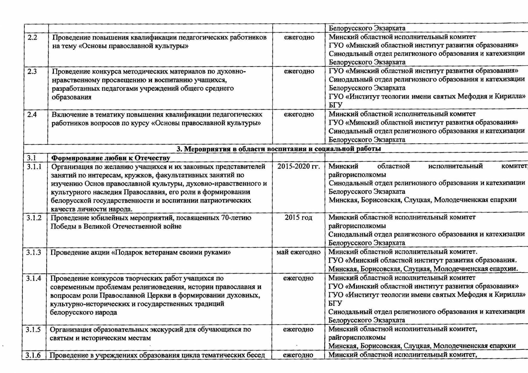 Программа сотрудничества Миноблисполкома и Минской митрополии в сфере образования (содержание)_Страница_2