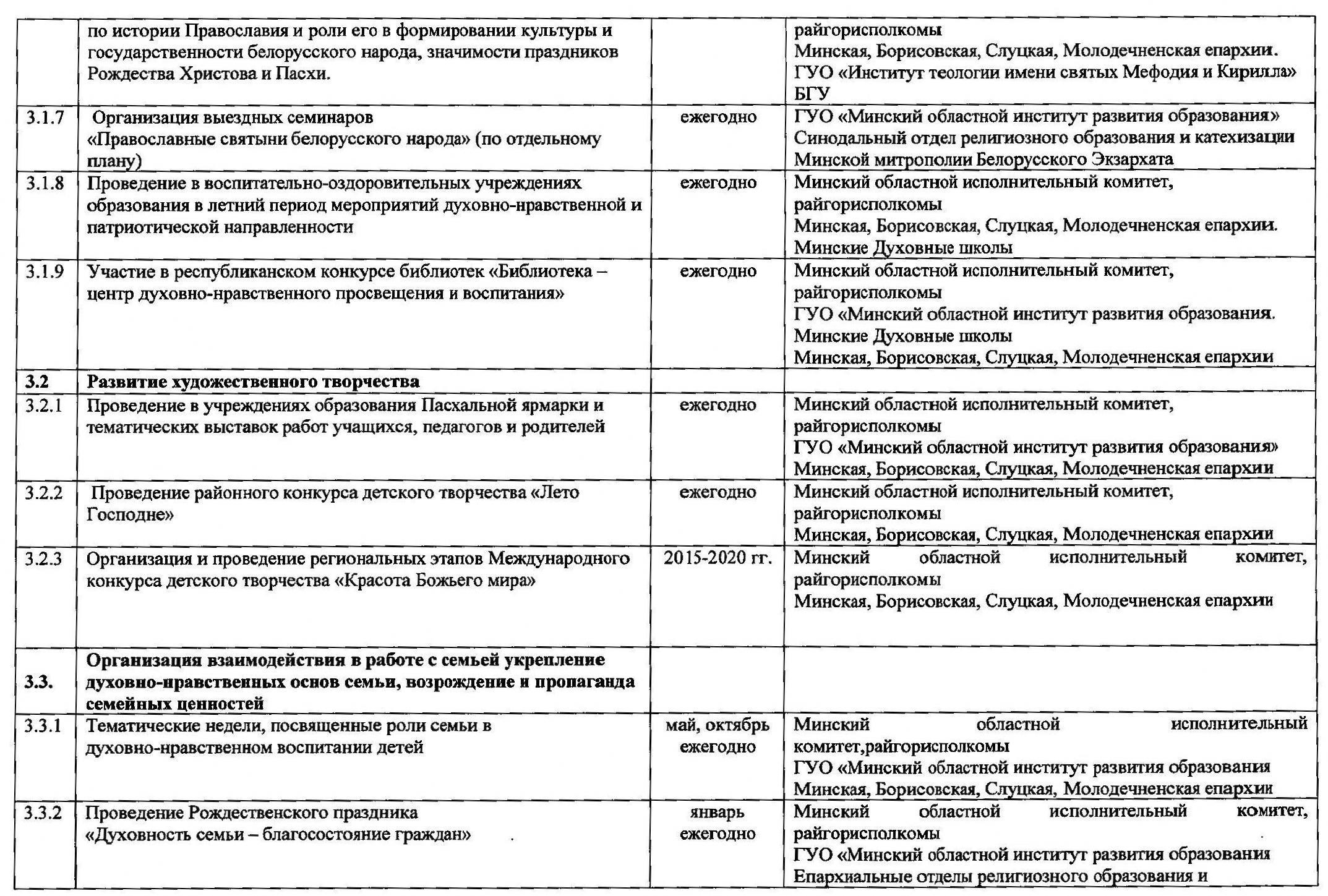 Программа сотрудничества Миноблисполкома и Минской митрополии в сфере образования (содержание)_Страница_3