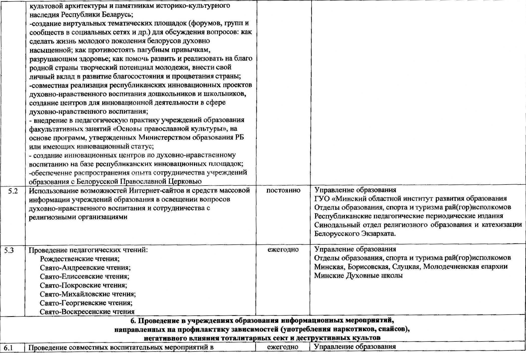 Программа сотрудничества Миноблисполкома и Минской митрополии в сфере образования (содержание)_Страница_6