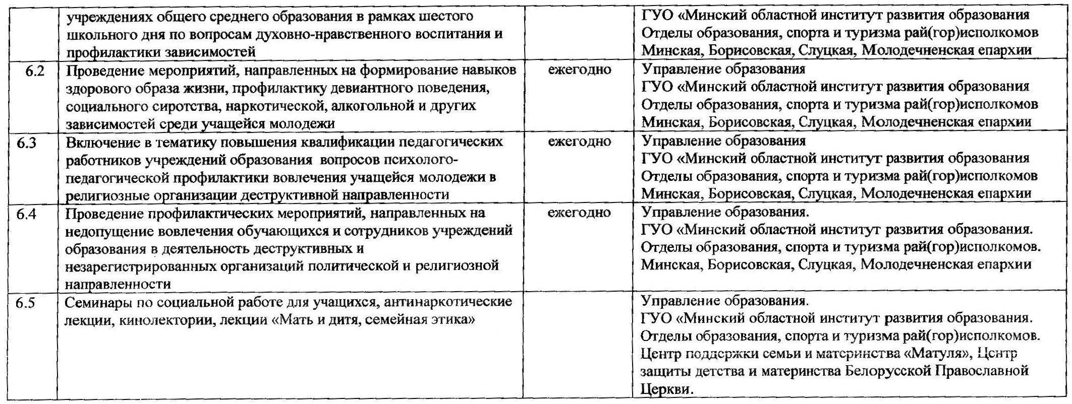 Программа сотрудничества Миноблисполкома и Минской митрополии в сфере образования (содержание)_Страница_7