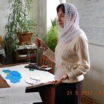 Совместный урок для учащихся двух воскресных школ «Научи свое сердце добру» состоялся в Несвижском благочинии